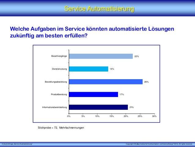 """X [iks] Umfrage """"Service Automatisierung"""" Service Automatisierung Welche Aufgaben im Service könnten automatisierte Lösung..."""