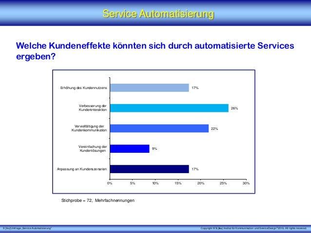 """X [iks] Umfrage """"Service Automatisierung"""" Service Automatisierung Welche Kundeneffekte könnten sich durch automatisierte S..."""