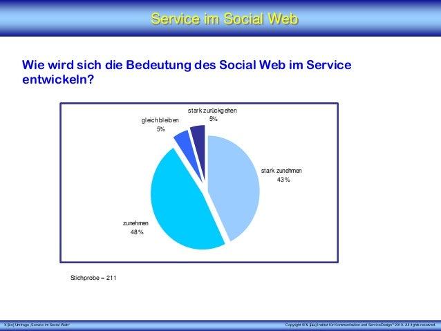 Service im Social Web Slide 2