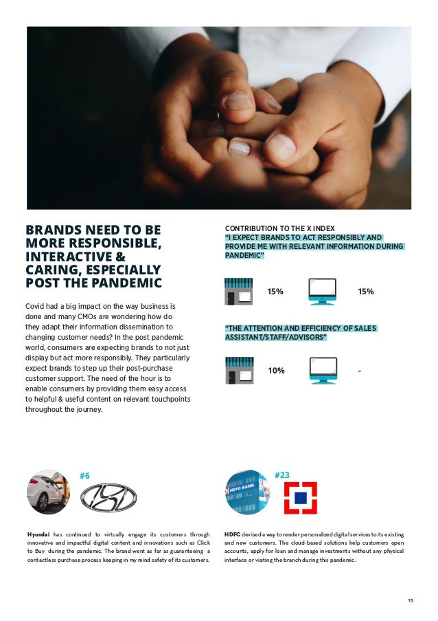 """15 CONTRIBUTION TO THE X INDEX """"I EXPECT BRANDS TO ACT RESPONSIBLY AND PROVIDE ME WITH RELEVANT INFORMATION DURING PANDEMI..."""