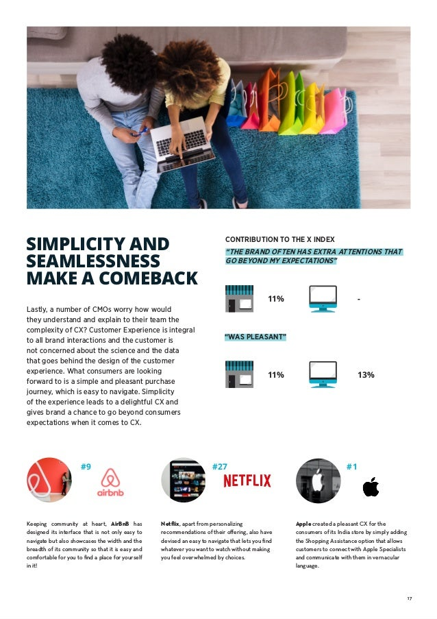 17 #27 Keeping community at heart, AirBnB has designed its interface that is not only easy to navigate but also showcases ...