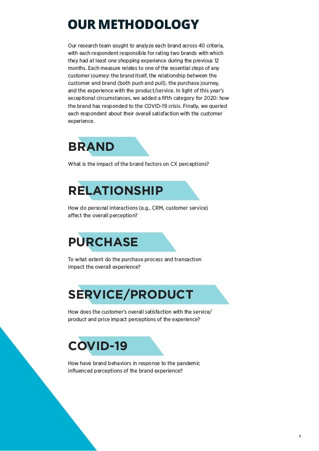 3 OUR METHODOLOGY Our research team sought to analyze each brand across 40 criteria, with each respondent responsible for ...
