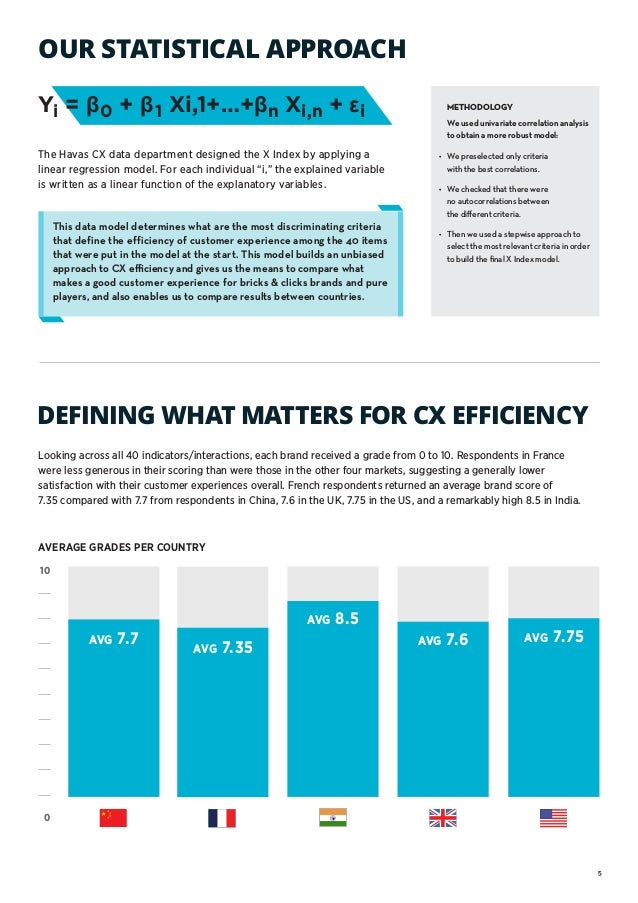 5 AVG 7.7 OUR STATISTICAL APPROACH DEFINING WHAT MATTERS FOR CX EFFICIENCY Looking across all 40 indicators/interactions, ...