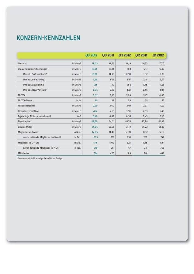 XING Q3 Report 2012 Slide 2
