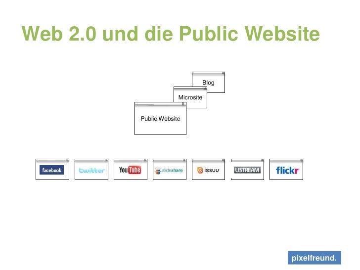 Web 2.0 und die Public Website<br />Blog<br />Microsite<br />Public Website<br />