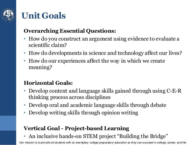 developing scientific thinking in education Pbs teacherline tips for developing scientific thinking developing scientific thinking with effective questions provides teachers with a list of pbs education.