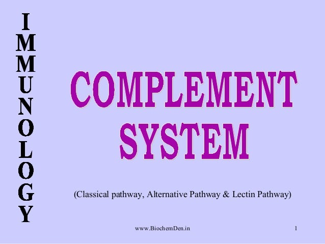 (Classical pathway, Alternative Pathway & Lectin Pathway)  www.BiochemDen.in 1