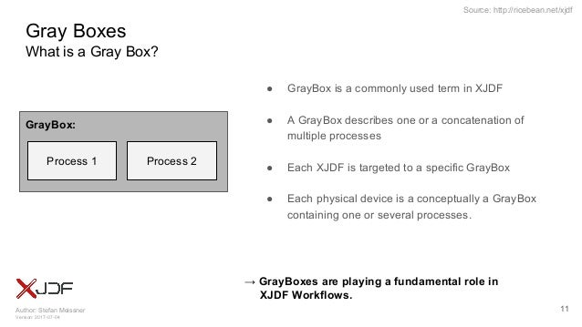 Author: Stefan Meissner Version: 2017-07-04 Source: http://ricebean.net/xjdf Gray Boxes What is a Gray Box? 11 ● GrayBox i...