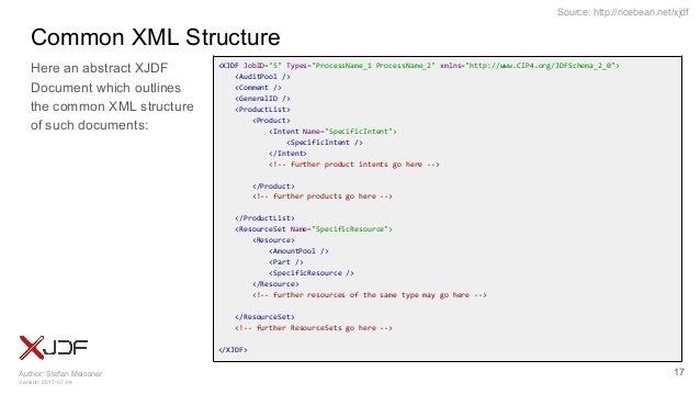 Author: Stefan Meissner Version: 2017-07-04 Source: http://ricebean.net/xjdf Common XML Structure Here an abstract XJDF Do...