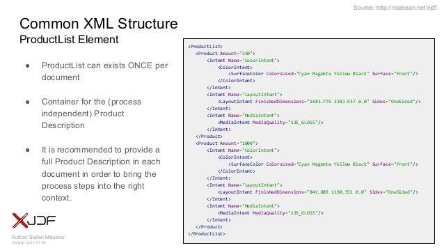 Author: Stefan Meissner Version: 2017-07-04 Source: http://ricebean.net/xjdf Common XML Structure ProductList Element ● Pr...