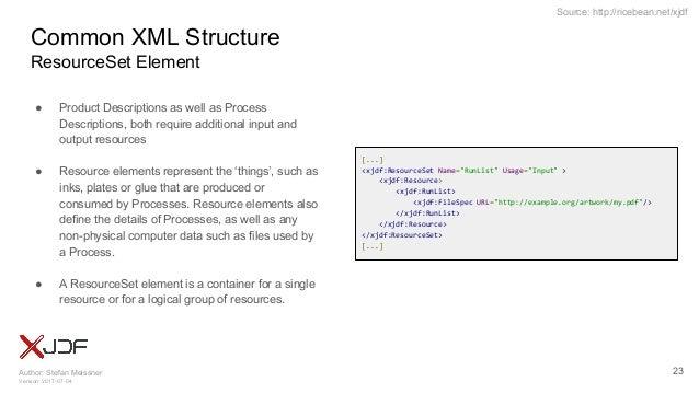 Author: Stefan Meissner Version: 2017-07-04 Source: http://ricebean.net/xjdf Common XML Structure ResourceSet Element ● Pr...