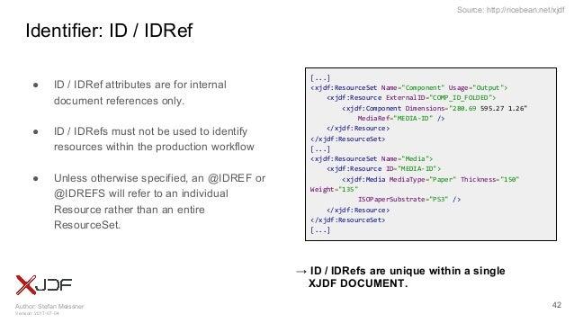 Author: Stefan Meissner Version: 2017-07-04 Source: http://ricebean.net/xjdf Identifier: ID / IDRef ● ID / IDRef attribute...