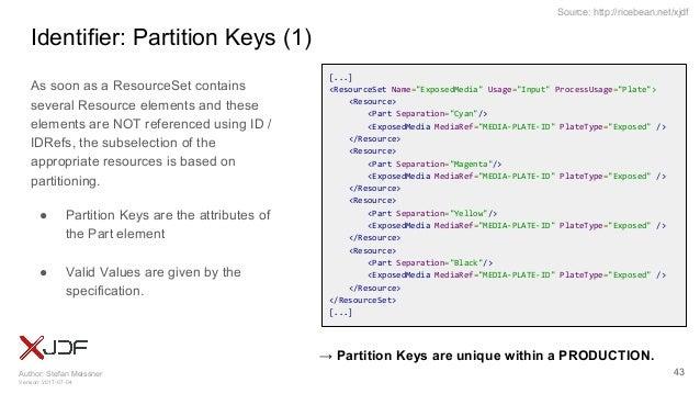 Author: Stefan Meissner Version: 2017-07-04 Source: http://ricebean.net/xjdf Identifier: Partition Keys (1) As soon as a R...