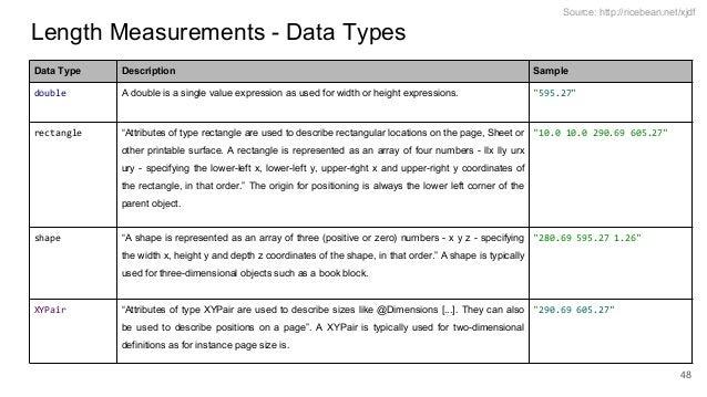 Author: Stefan Meissner Version: 2017-07-04 Source: http://ricebean.net/xjdf Length Measurements - Data Types 48 Data Type...