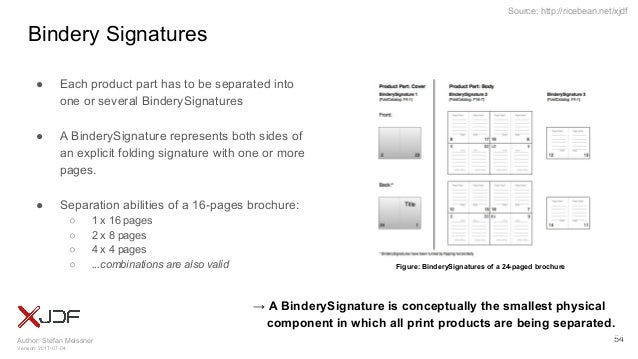 Author: Stefan Meissner Version: 2017-07-04 Source: http://ricebean.net/xjdf Bindery Signatures ● Each product part has to...