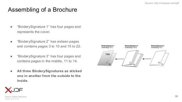 """Author: Stefan Meissner Version: 2017-07-04 Source: http://ricebean.net/xjdf Assembling of a Brochure ● """"BinderySignature ..."""