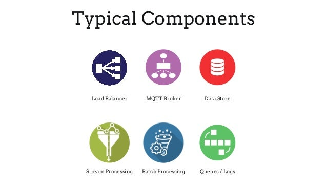 Lightweight and scalable IoT Architectures with MQTT