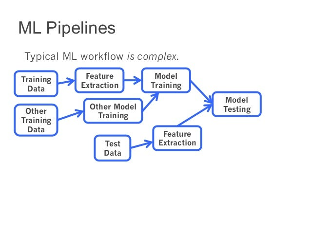 c machine learning library