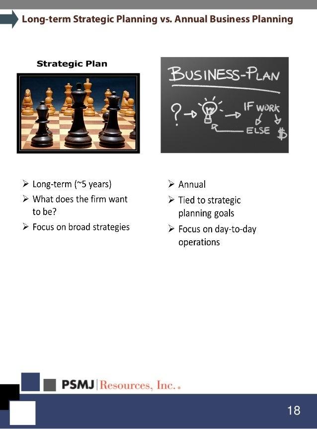18 Long-term Strategic Planning vs. Annual Business Planning