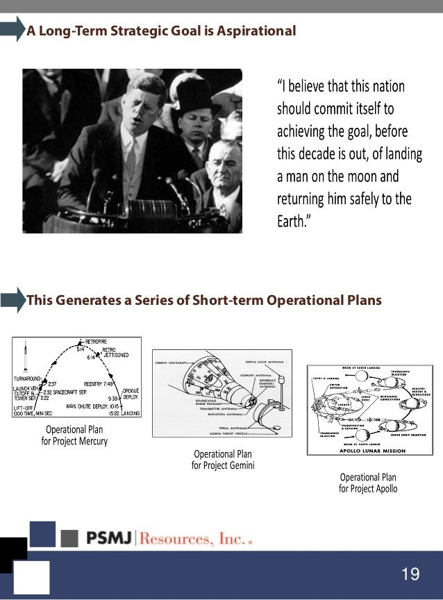 19 A Long-Term Strategic Goal is Aspirational This Generates a Series of Short-term Operational Plans
