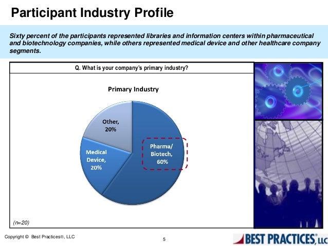 Other Companies Medical Device Segmentpharma Biotech Segment 5