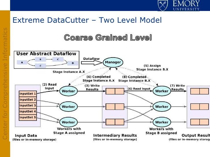 Extreme Spatio-Temporal Data Analysis