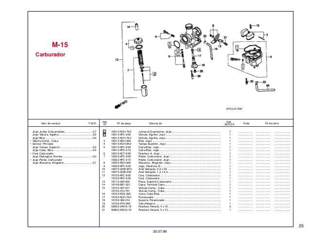 Manual Moto Xlr125