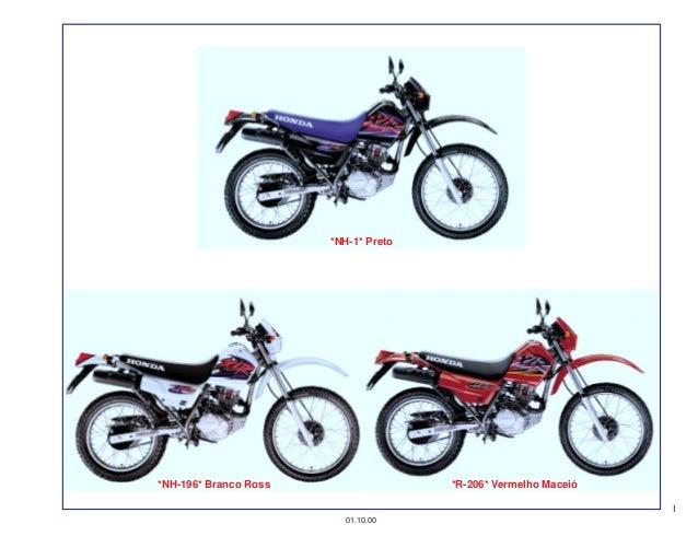 manual moto xlr125 y1 rh pt slideshare net honda xlr 125 manual pdf honda xl 125 manuel