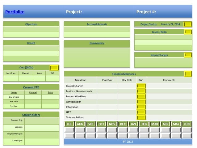 Status Report Template. Timeline/Milestones Milestone Plan Date Rev Date  RAG Comments Project Charter Business Requirements Process Workflow
