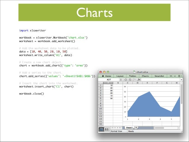 Creating excel files with python and xlsxwriter charts ccuart Choice Image