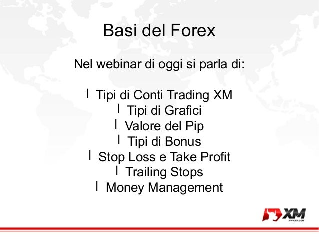 Forex trading money management