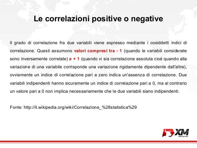 Come sfruttare le correlazioni nel forex