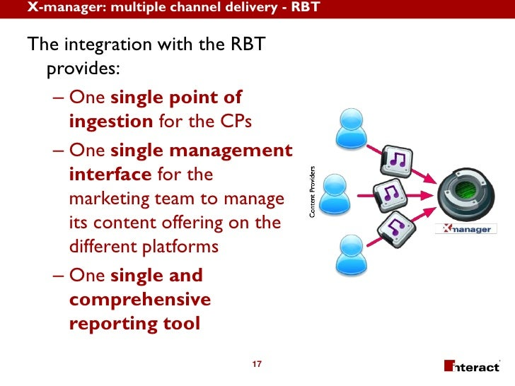 X-manager: multiple channel delivery - RBT  The integration with the RBT   provides:    – One single point of      ingesti...