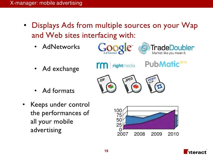 X-manager: mobile advertising         • Displays Ads from multiple sources on your Wap        and Web sites interfacing wi...