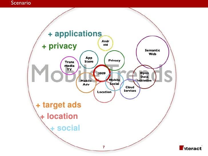 Scenario                   + applications             + privacy                + target ads             + location        ...