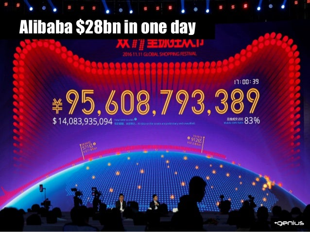 Alibaba $28bn in one day