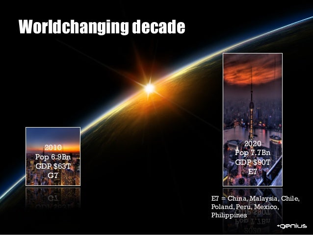 Worldchanging decade 2010 Pop 6.9Bn GDP $63T G7 2020 Pop 7.7Bn GDP $90T E7 E7 = China, Malaysia, Chile, Poland, Peru, Mexi...