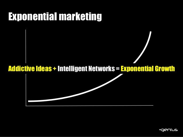 Innovative marketing for exponential growth ß ß ß ß ß Growth hacking Market mapping Innovative strategy Customer solutions...