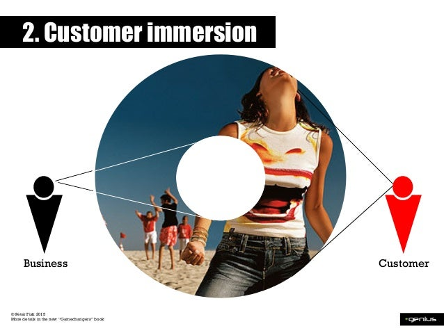 +genius 3. Platform innovation