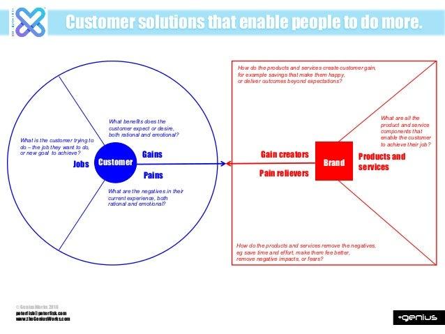 Movement Collaborative Customer Customer Customer Customer Customer Customer Brand- enabled community Co-enable Co-design ...