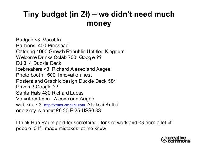 Tiny budget (in Zł) – we didn't need much money Badges <3 Vocabla Balloons 400 Presspad Catering 1000 Growth Republic Unti...
