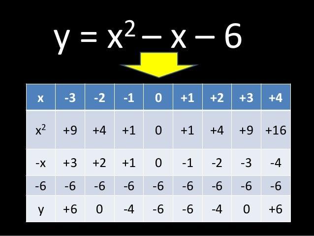 ఓజివ్ వ్కార నిన గగయండి. (ప్ాా . ప) 0 5 10 15 20 25 30 35 40 45 50 0 10 20 30 40 Upper bounds→ CumulativeFrequency→ Class I...