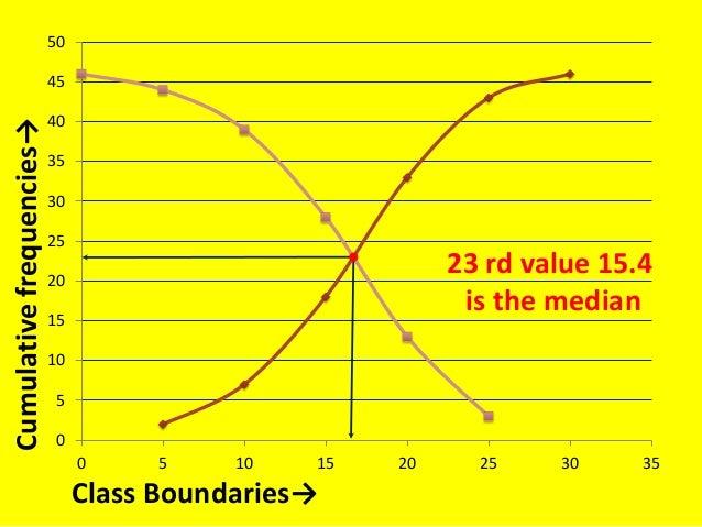 X math new pattern exam in Telangana for 2014- 15