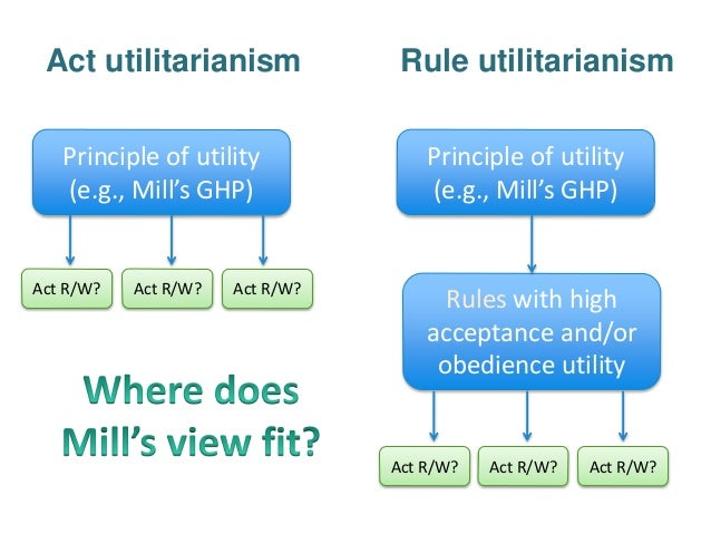 is mill a rule utilitarian To some extent, rule utilitarians and act utilitarians disagree about the degree to which we need rules to overcome this problem with mill's approach second, there's a worry about how adaptive our ethical theory should be do we adopt principles that would maximize happiness (eg rm hare) or do we.