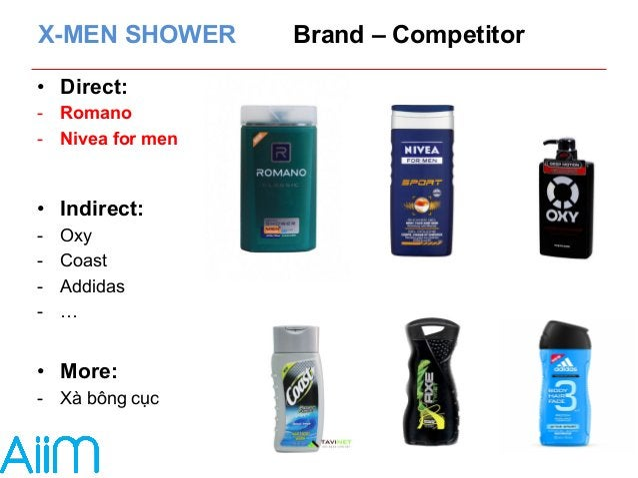 X-MEN SHOWER Brand – Competitor  • Direct:  - Romano  - Nivea for men  • Indirect:  - Oxy  - Coast  - Addidas  - …  • More...