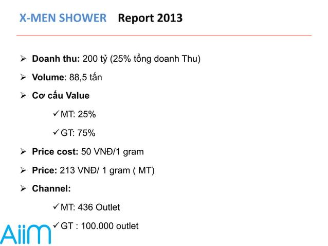 X-‐MEN  SHOWER  Report  2013  Ø Doanh thu: 200 tỷ (25% tổng doanh Thu)  Ø Volume: 88,5 tấn  Ø Cơ cấu Value  ü MT: 25%...