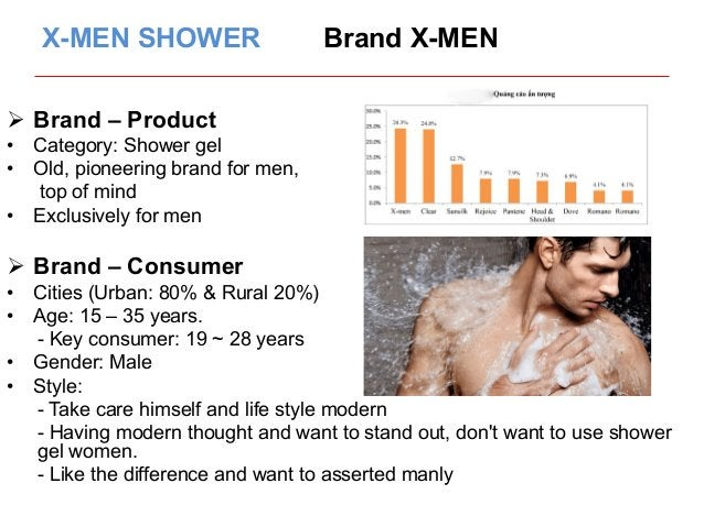 X-MEN SHOWER Brand X-MEN  Ø Brand – Product  • Category: Shower gel  • Old, pioneering brand for men,  top of mind  • Exc...