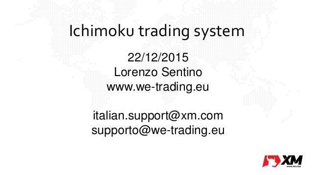 What is ichimoku trading system