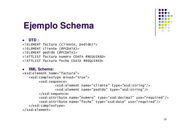 Setvalidating xml schema