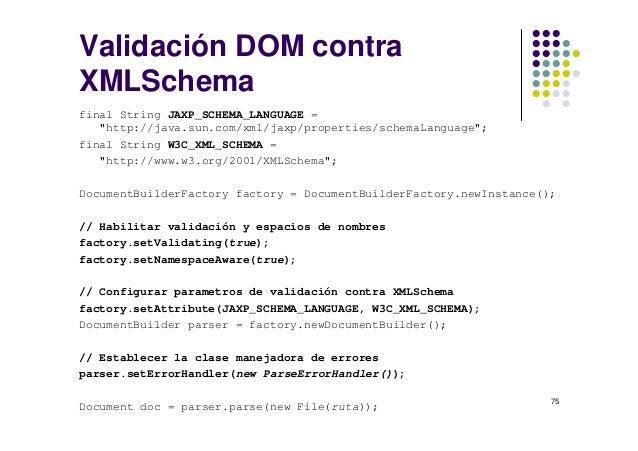 Setvalidating xml document